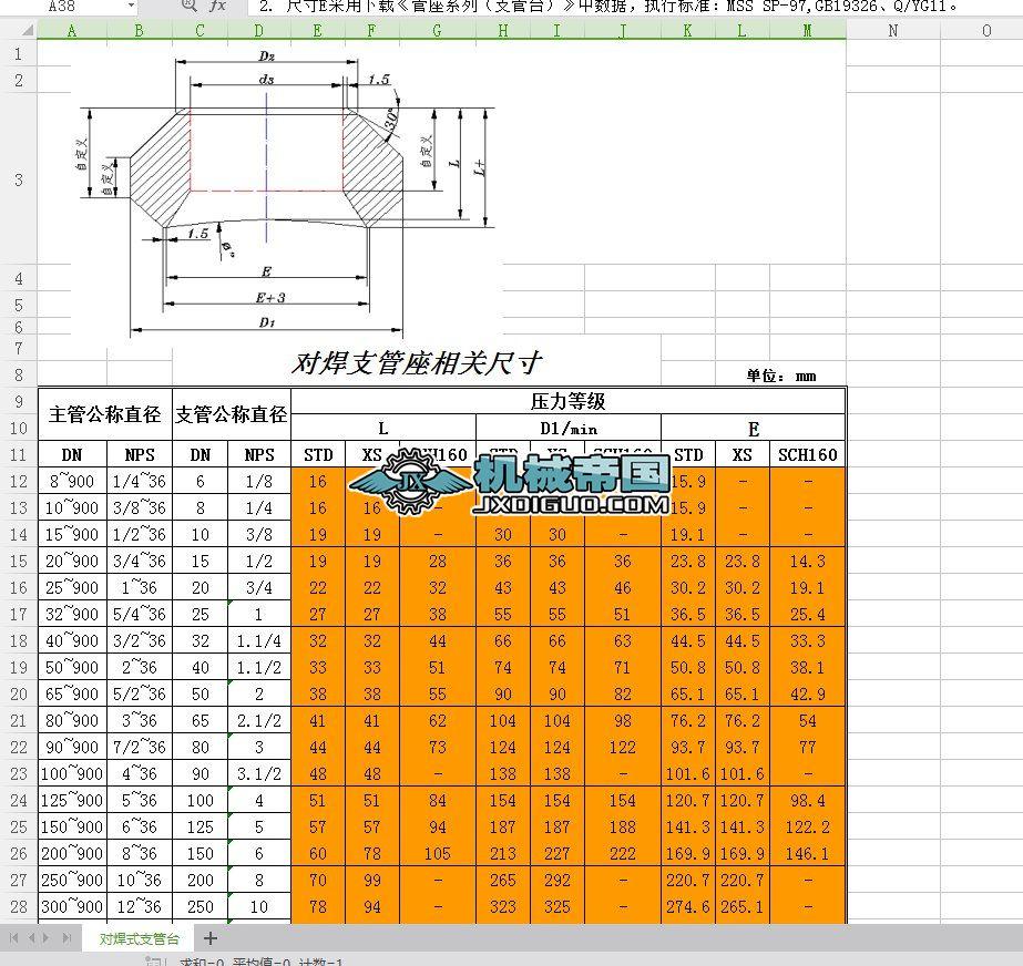对焊支管台执行标准