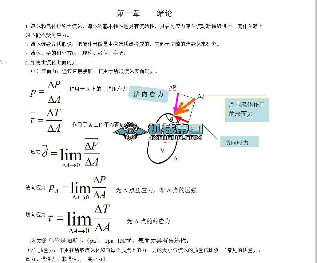 流体力学知识点总结