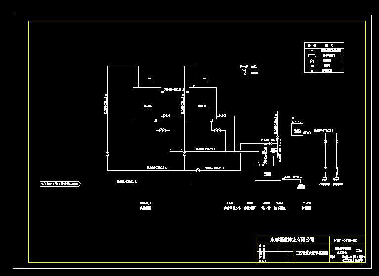 硫酸储罐管道及仪表流程图