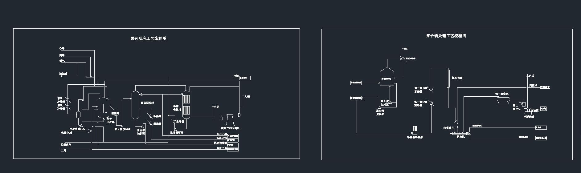 乙丙橡胶生产工艺流程图
