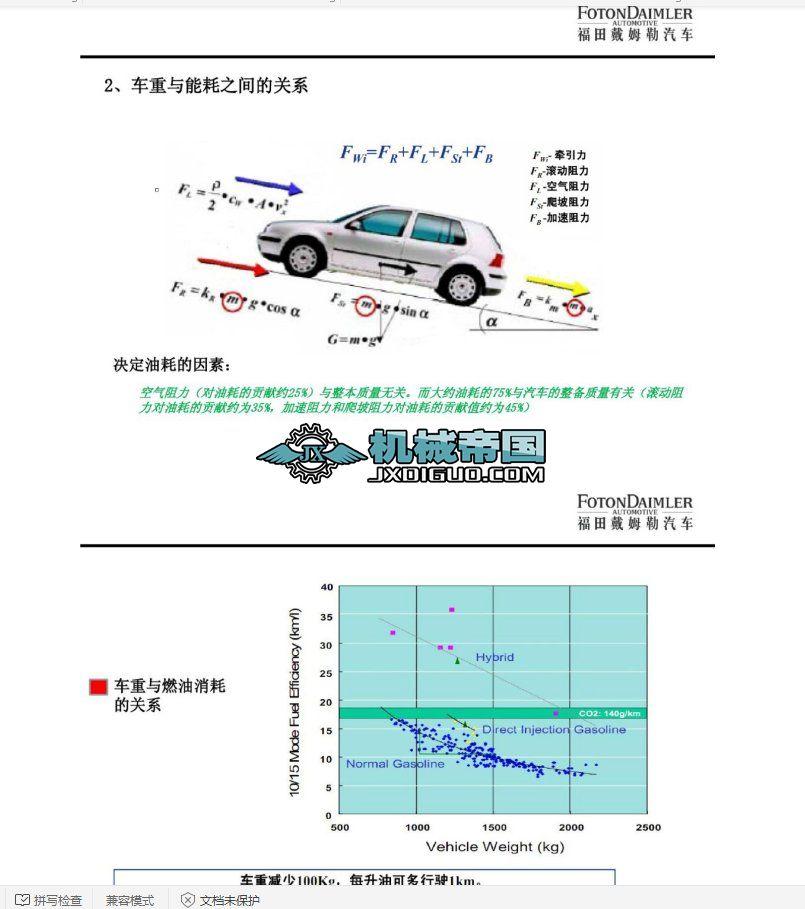浅谈汽车轻量化设计