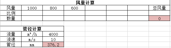 风管直径计算EXCEL表