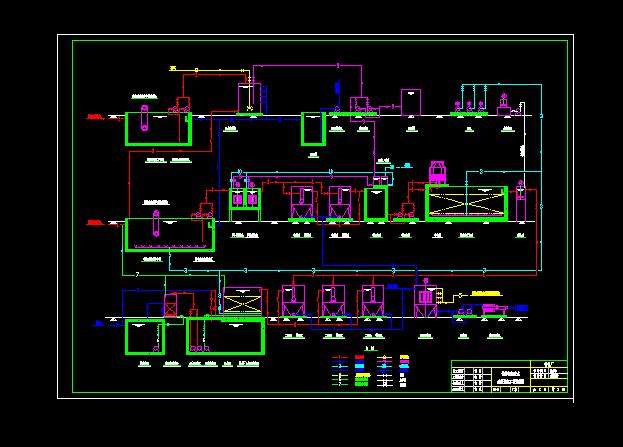 某钢厂酸碱废水工艺示意图和镀锌废水处理流程