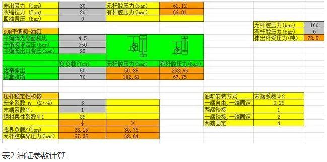 液压系统计算公式汇总(EXCEL版)详细