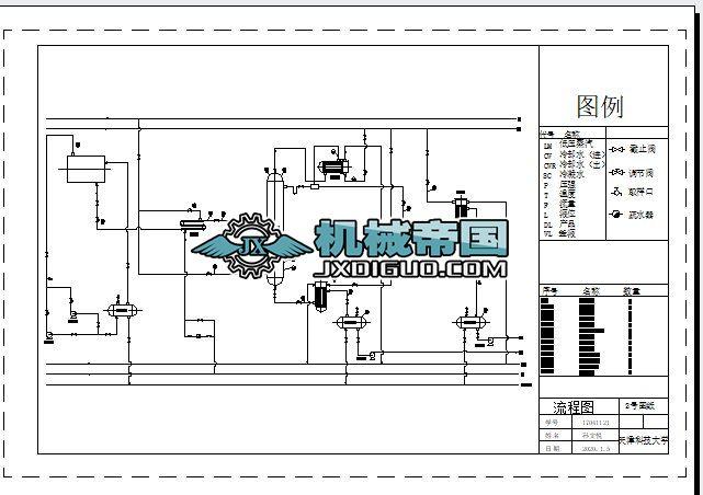 精馏塔精馏流程图