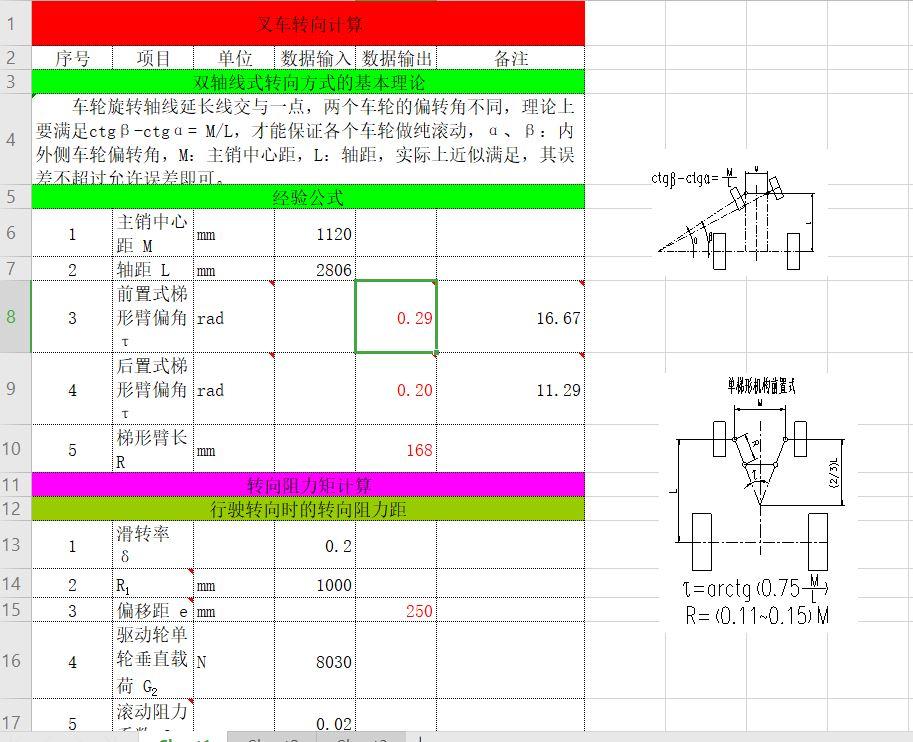 电动叉车液压转向自动计算软件Excel