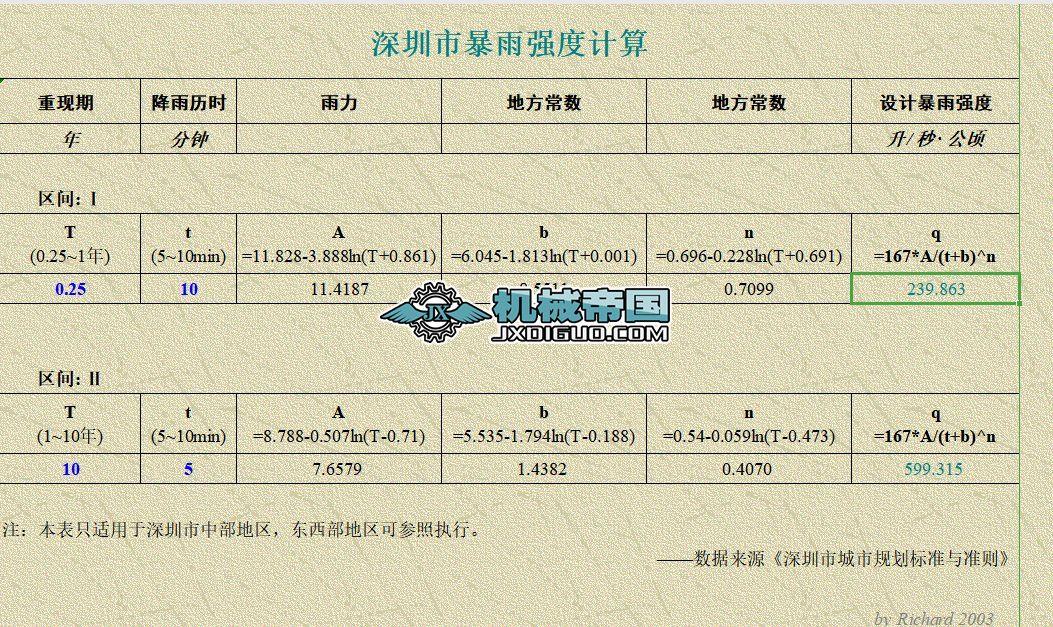 深圳暴雨强度计算公式